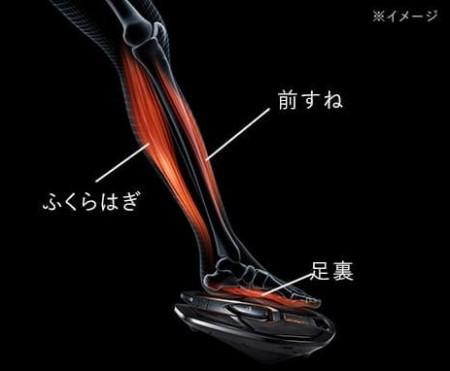 SIXPAD foot fit〈フットフィット〉