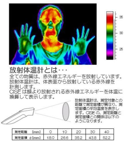 医療用非接触体温計メディカルサーモメーターCISE